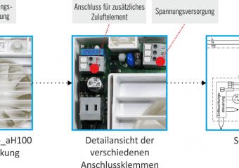 Erweiterung des Aero_aH100 um Zuluftventilator